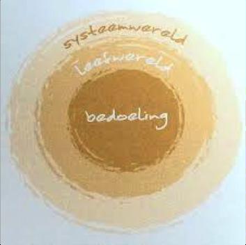 bedoeling